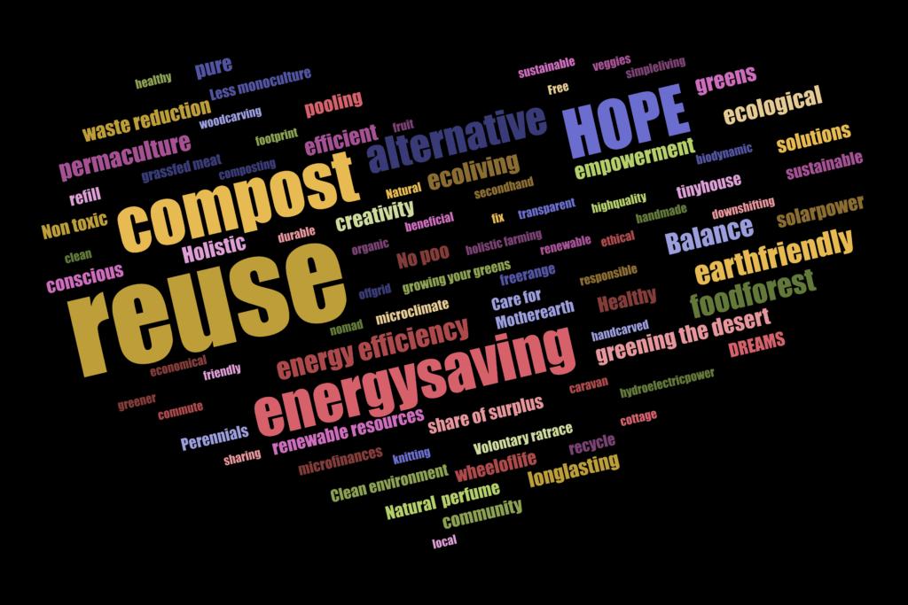 hållbarhets ordmoln i form av ett hjärta mot svart bakgrund